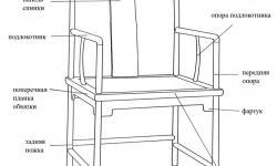Схема кресла в форме шапки южного чиновника