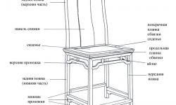 Схема стула «Дэнгуаи»|