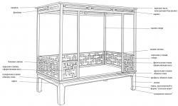 Рисунок кровати с балдахином с дополнительными передними опорами, оформляющими вход
